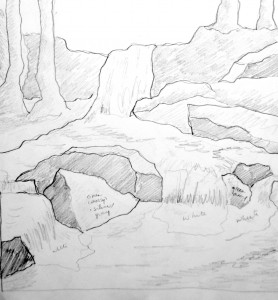 Drawing of Stream in Trees